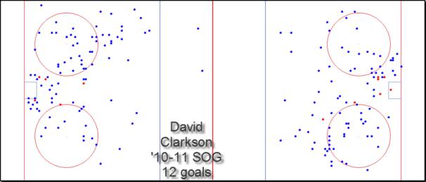 Clarkson SOG '1011