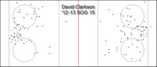 Clarkson SOG '1213