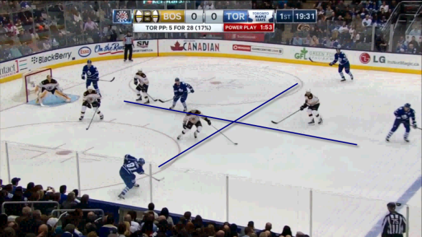 PP - Leafs 1-3-1