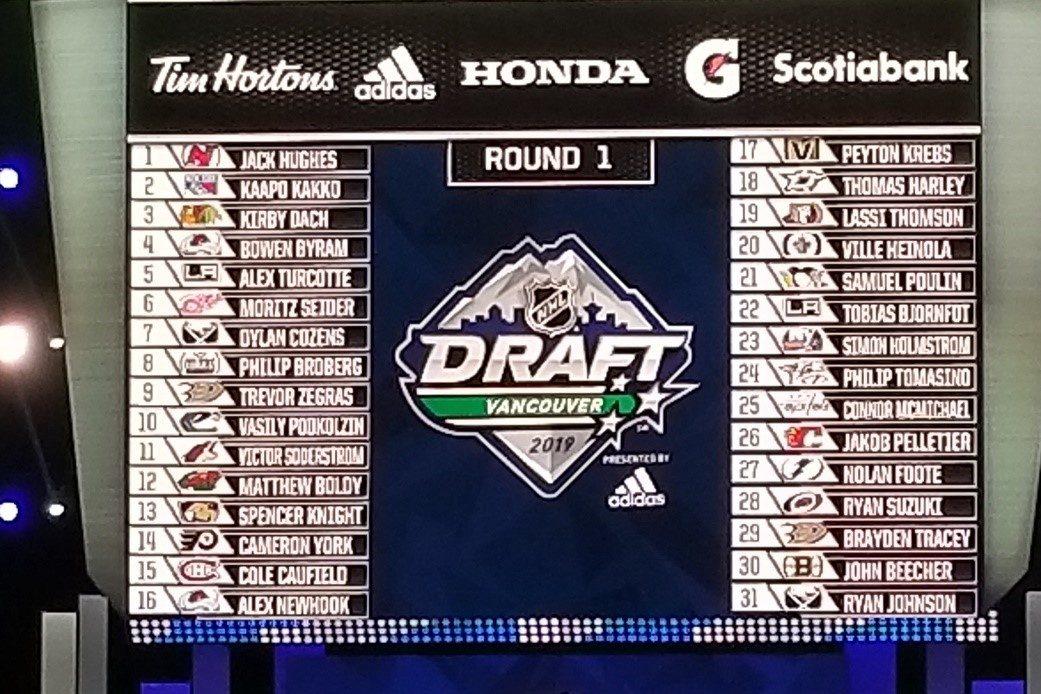 2019 NHL Draft Board Ryan